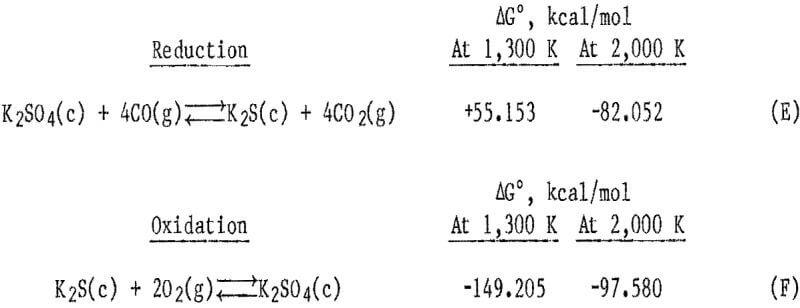 cement-kiln-dust-equation-3