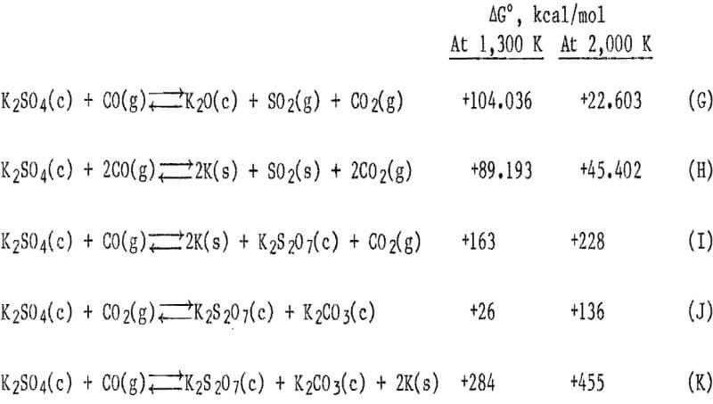 cement-kiln-dust-equation-4