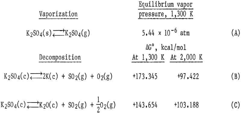cement-kiln-dust-equation