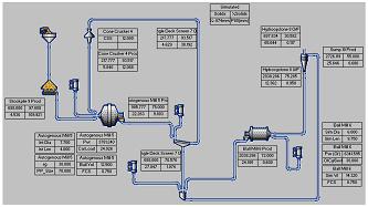 comminution circuit design