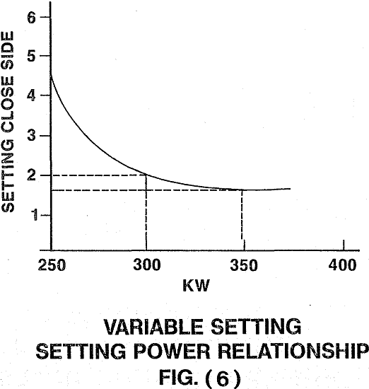 crusher variable setting power relationship