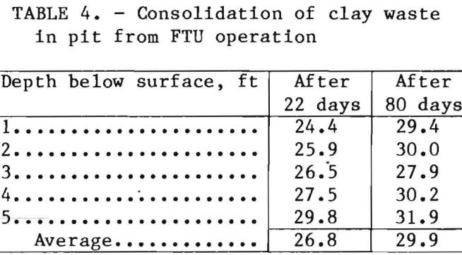 dewatering-of-phosphatic-clay-waste-ftu-operation
