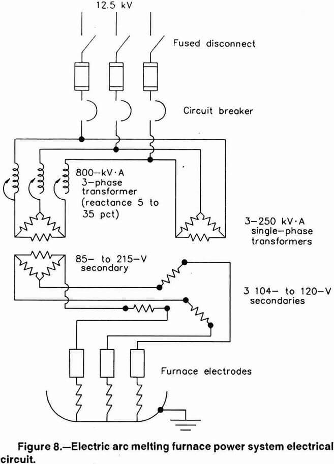 electric arc melting furnace power system electrical circuit
