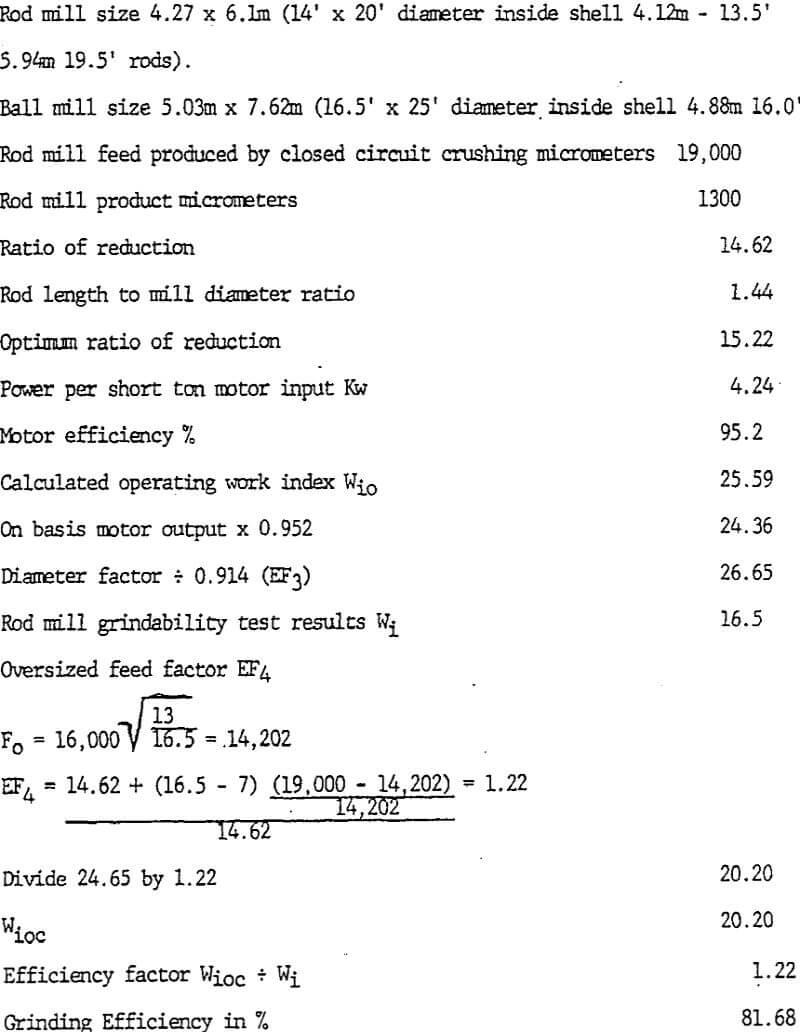 grinding-efficiency feed rate