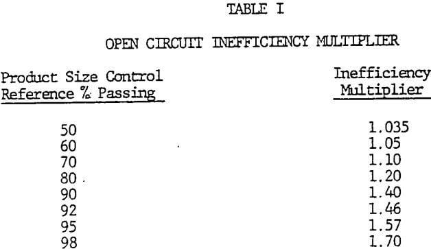 grinding-efficiency-open-circuit
