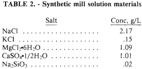 grinding-media-synthetic-mill-solution-materials