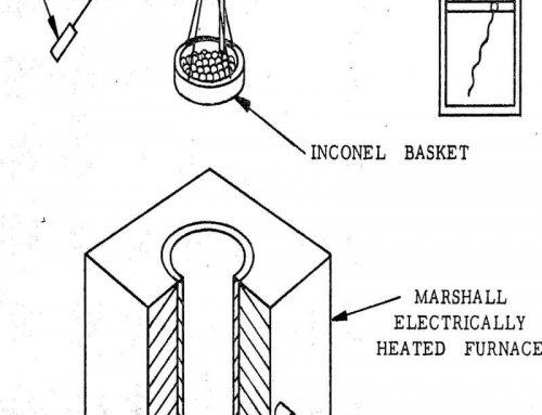 Laboratory Balling & Pelletizing Method