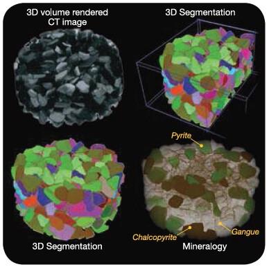 mineral liberation optimization