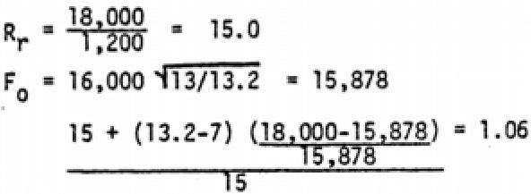rod-mill-calculation