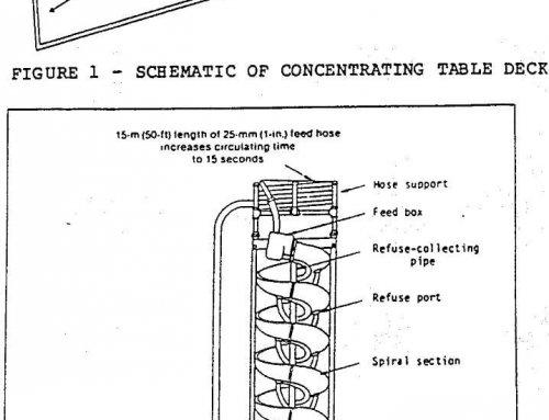 Spiral Separators VS Concentrating Tables