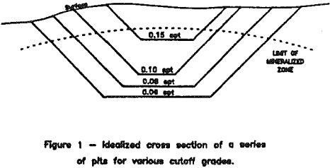 cutoff-grade-cross-section