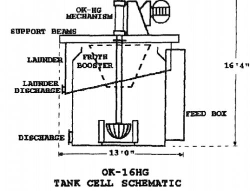 Flotation Tank Cells