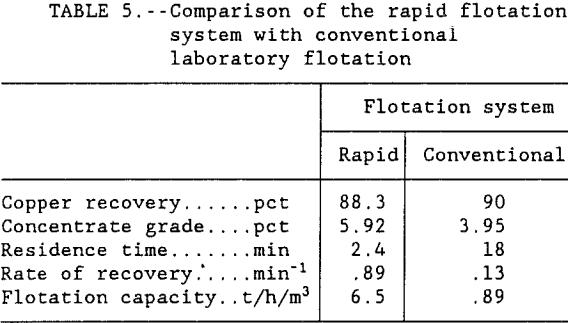 flotation-kinetics-comparison