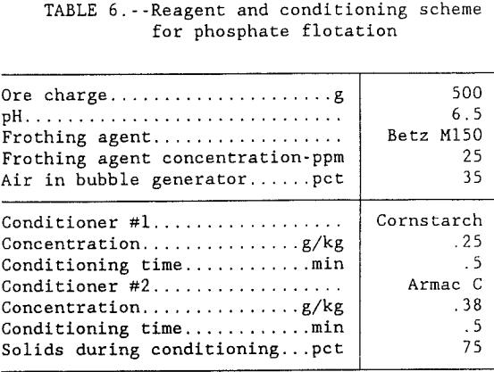 flotation-kinetics-phosphate-flotation