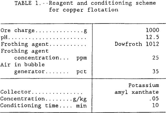 flotation-kinetics-reagent