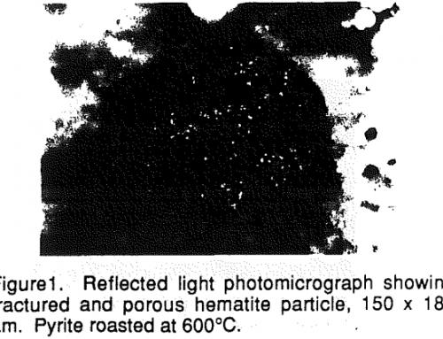 Cathodoluminescence and Darkfield Microscopy