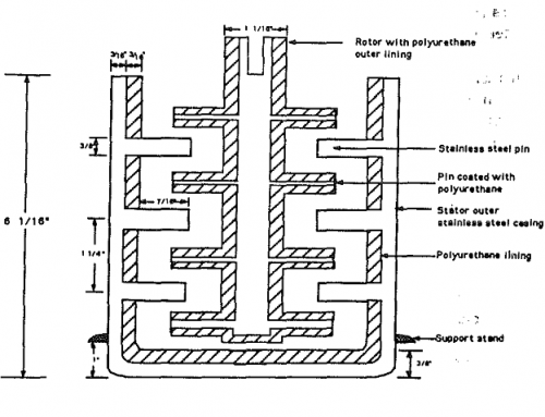Build an Ultra-fine Grinding Mill