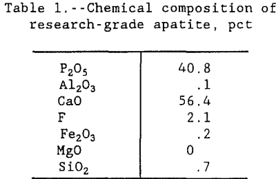 leaching-of-apatite-chemical-composition