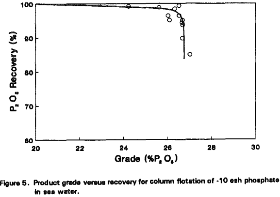 microcel-column-product-grade
