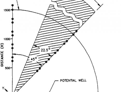 Mine Dewatering System Design