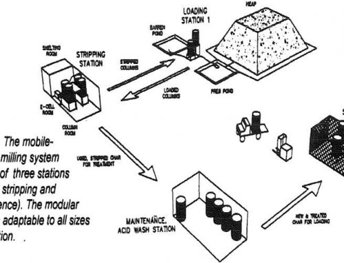 Heap Leaching Modular Mill Design