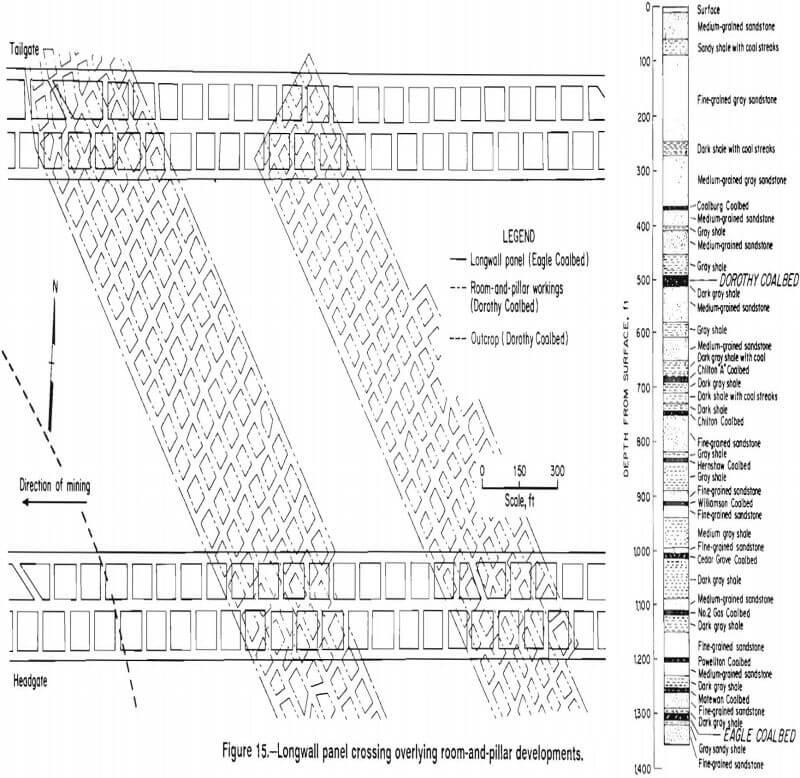 multiple-seam-longwall-mines panel crossing