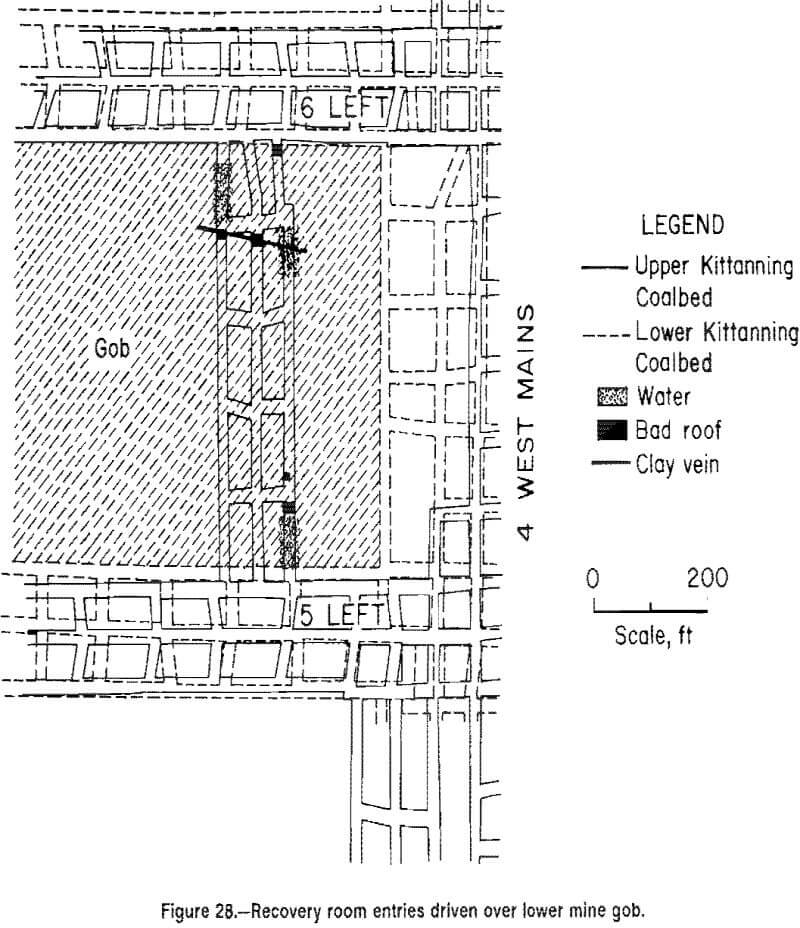 multiple-seam-longwall-mines recovery room entries