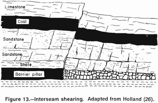 multiple-seam-longwall-mines_interseam-shearing