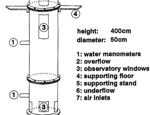 Flotation Column Gas Holdup & Sparger Systems