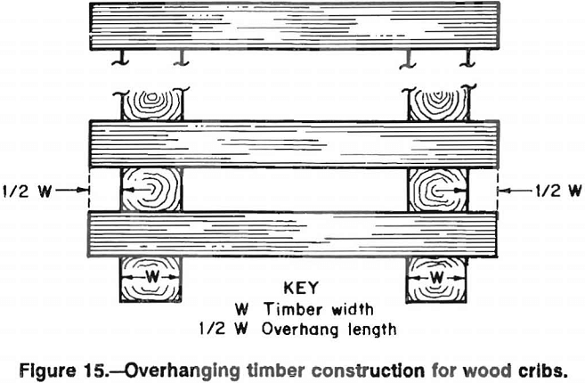 wood crib overhanging timber construction