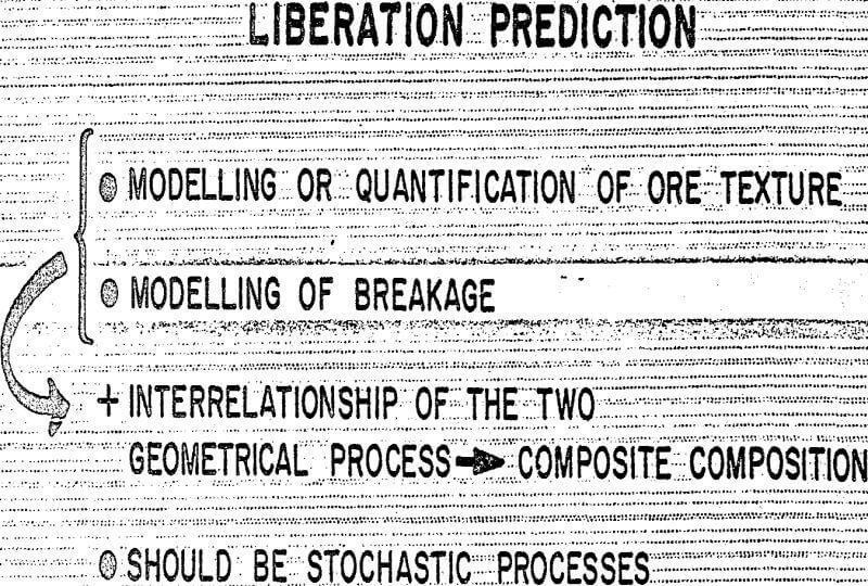 integral geometry liberation prediction