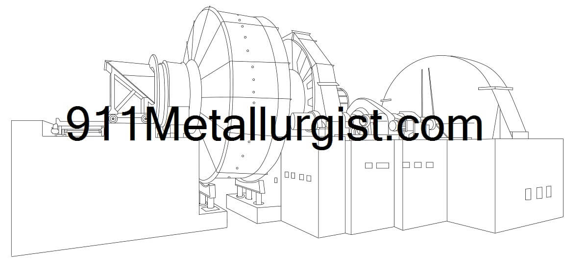 sag mill for sale