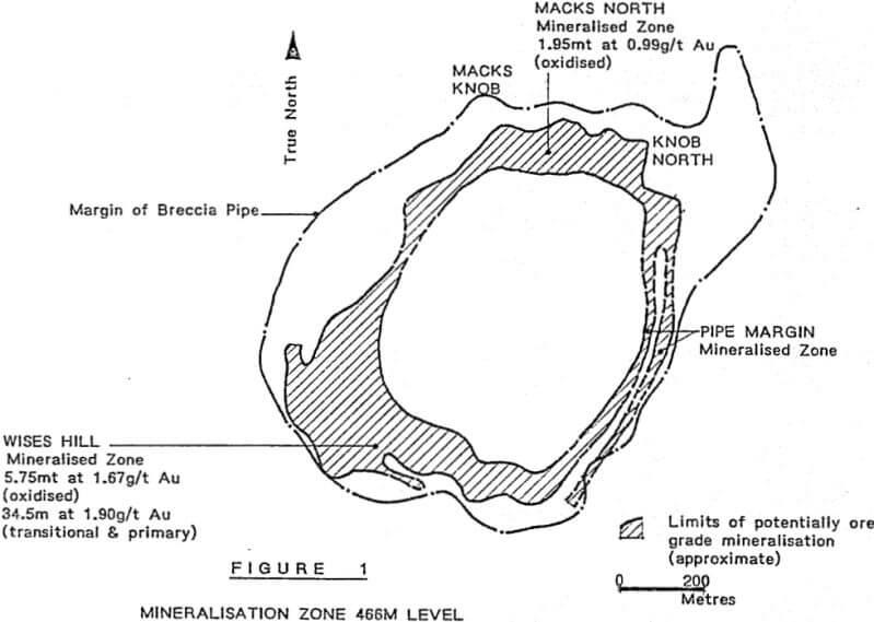 sag-mill mineralisation zone