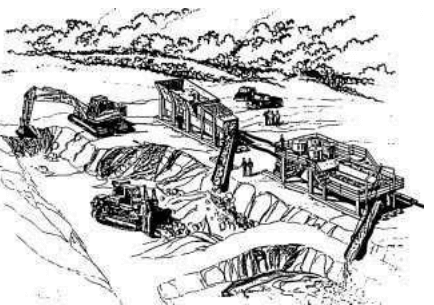 dry_gold_mining_equipment