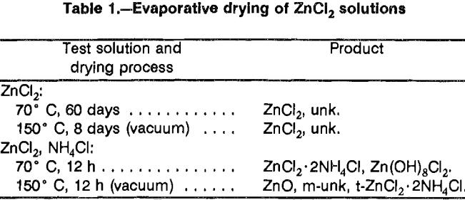 aqueous-solutions-evaporative-drying
