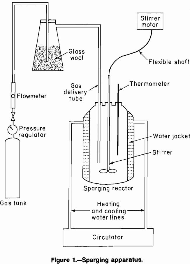 aqueous solutions sparging apparatus