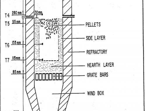High MgO Blast Furnace Pellets