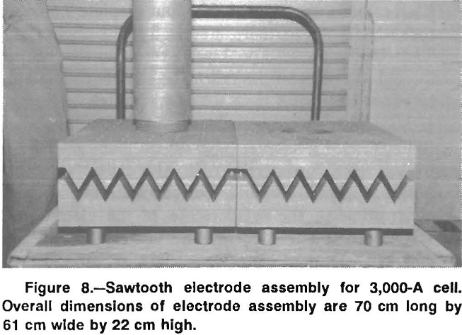 energy-efficient-electrodes sawtooth electrode assembly