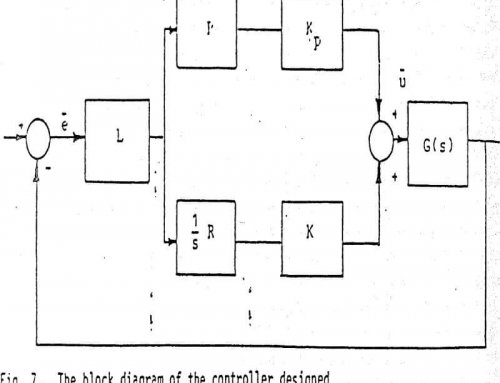How to Design of a Multi-Variable Grinding Circuit Control System