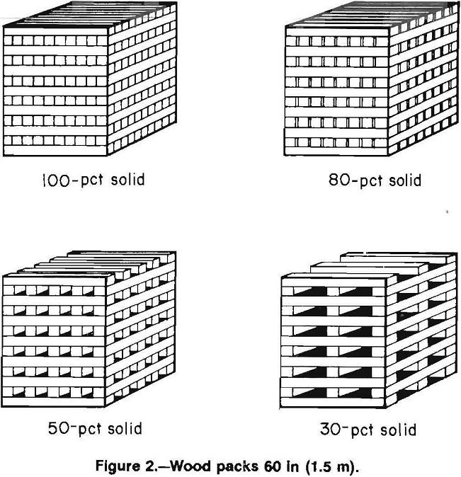 multitimbered-wood-crib-wood packs 60 in