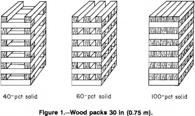 multitimbered-wood-crib-wood-packs