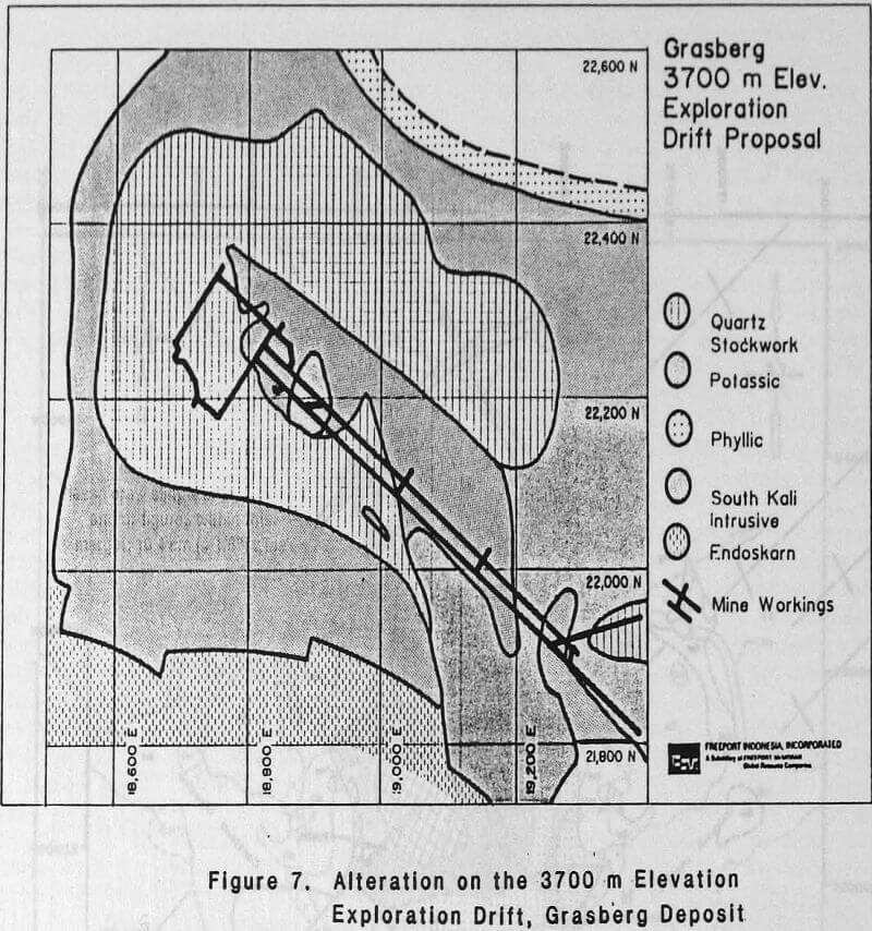 porphyry copper-gold exploration drift