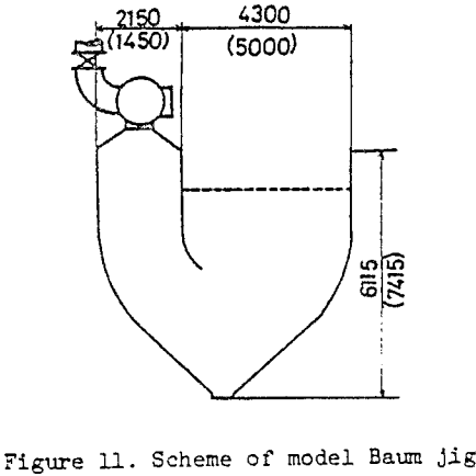 air-pulsated-jigs-scheme-of-model-baum-jig