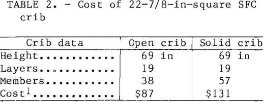 concrete-crib-design-cost