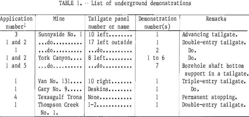 concrete crib design list of underground demonstrations