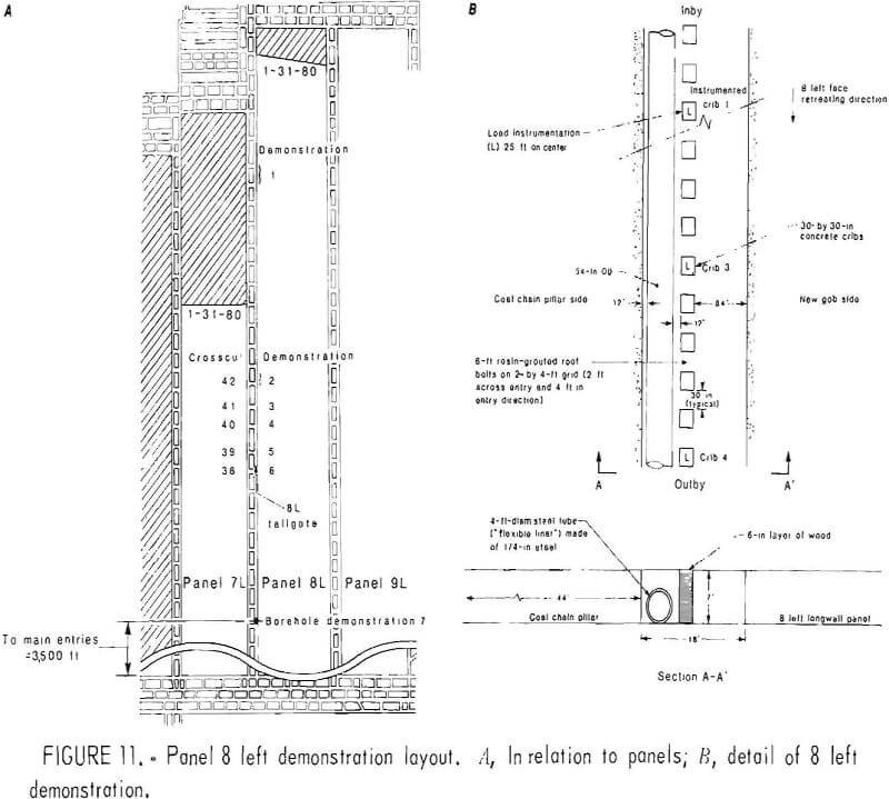 concrete crib design panels