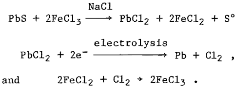 What is the Effects of Impurities in Electrolytes on