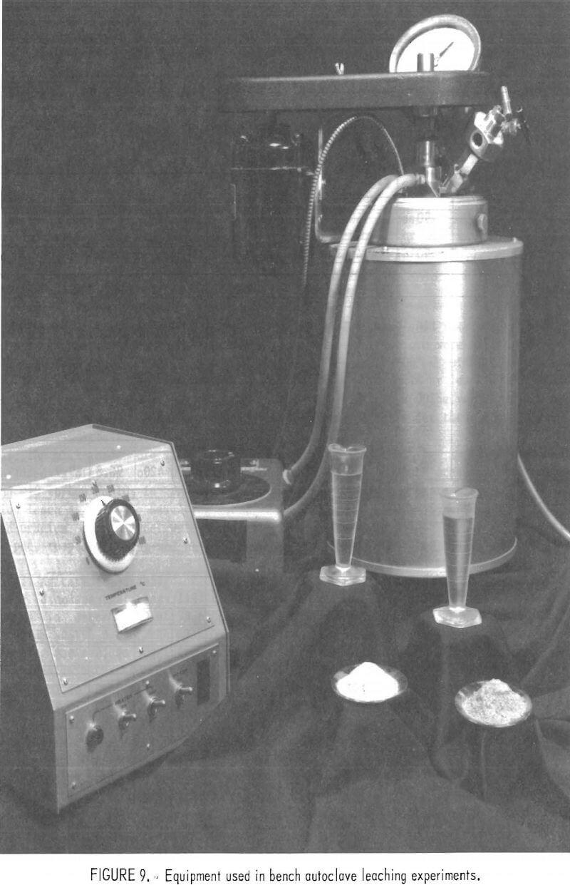 extracting-vanadium-and-uranium equipments