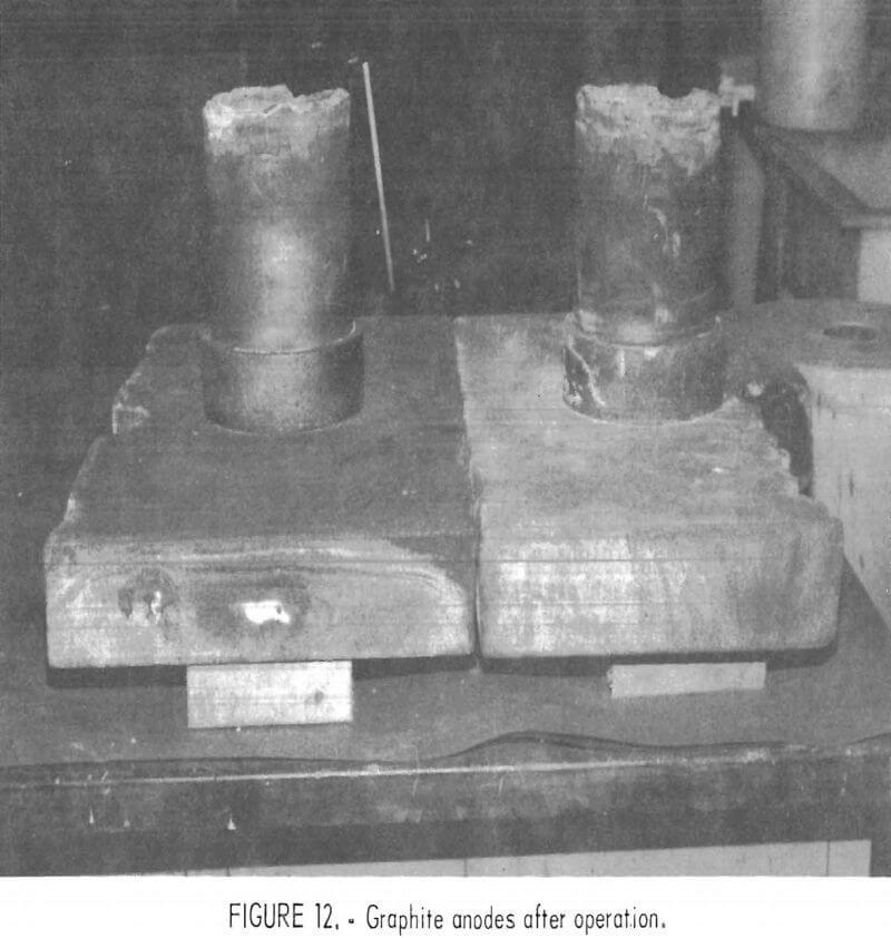 ferric-chloride-leaching graphite anodes