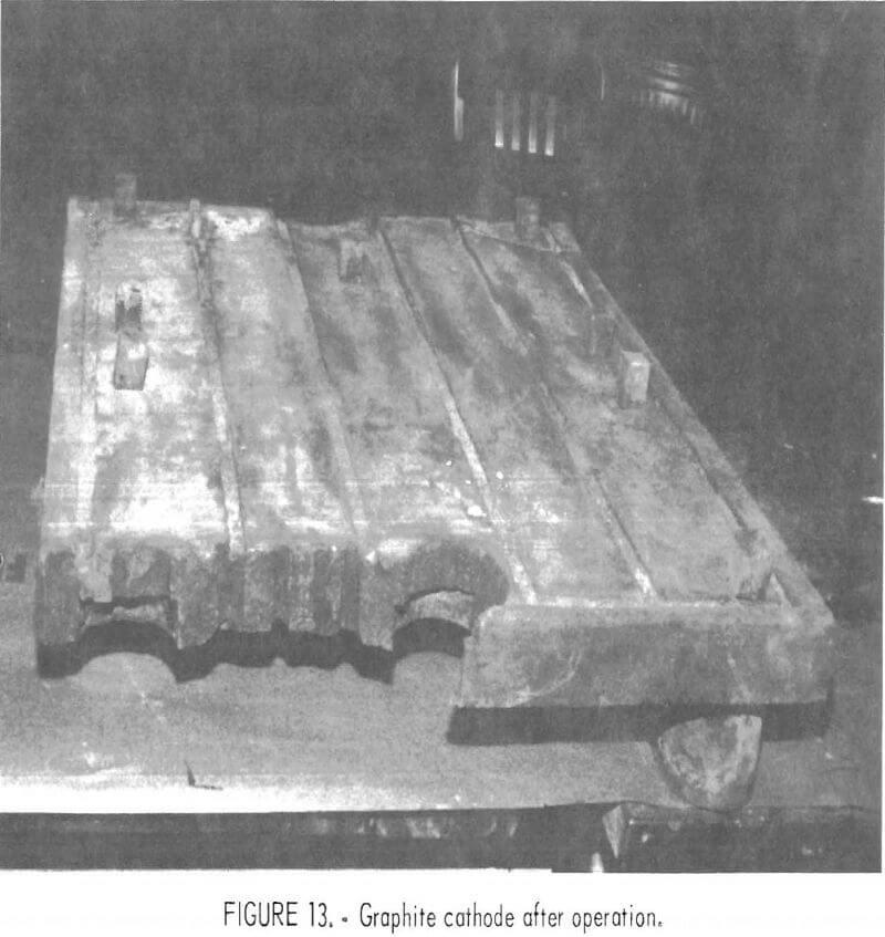 ferric-chloride-leaching graphite cathode